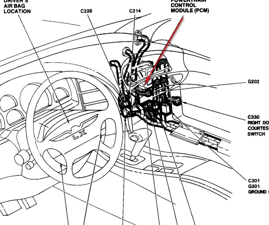 can this program tell me where the pcm powertrainn control