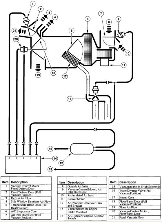 2001 ford ranger fuel system diagram ford ranger heating system diagram - wiring diagram