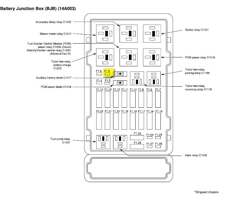 2011 05 23_144355_a1 i have a 2006 ford e350 super duty i failed inspection because 2011 ford e350 fuse box diagram at gsmx.co