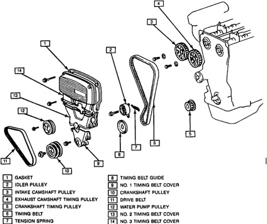 Instructions For Replacing A Timing Belt In A '92 Geo Prizm