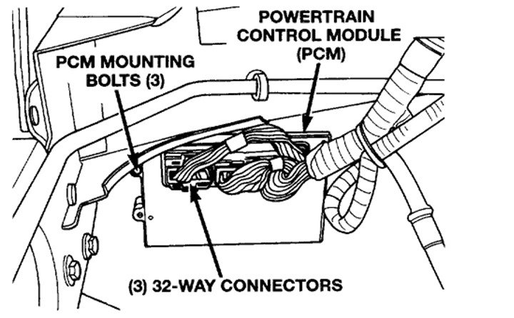where is the pcm located on a 2001 dodge ram 1500