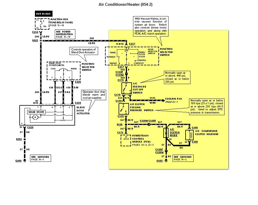 Wiring Diagram 1997 Expedition 4x4 FULL HD Version Expedition 4x4 -  CIRCLE-SPOKE-DIAGRAM.EMBALLAGES-SOUS-VIDE.FR EMBALLAGES-SOUS-VIDE.FR
