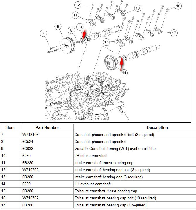 Dear Ford Mechanics: May 2009 Ford Escape has been at the dealer for