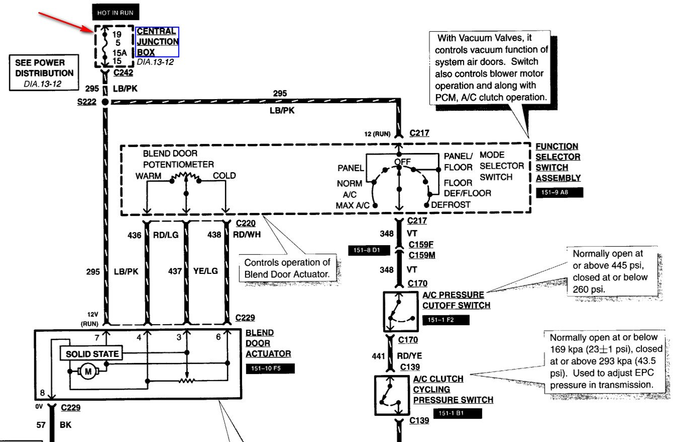 1999 Lincoln Navigator High Current Fuse Box Diagram