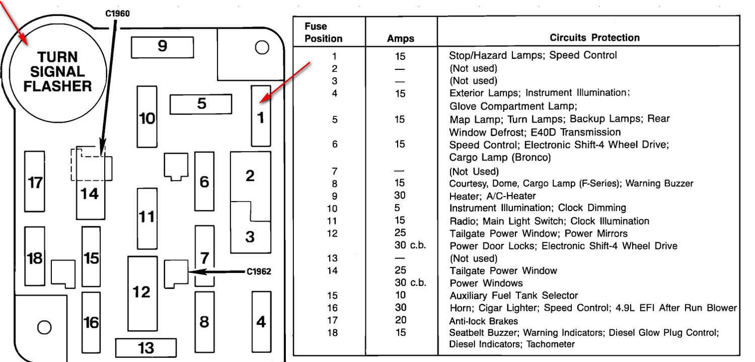 1988 Ford F150 Fuse Diagram