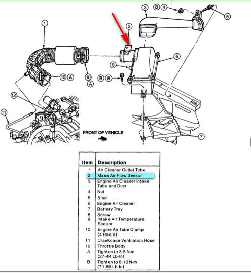1995 ford windstar: van  you turn ac  throttle position sensor