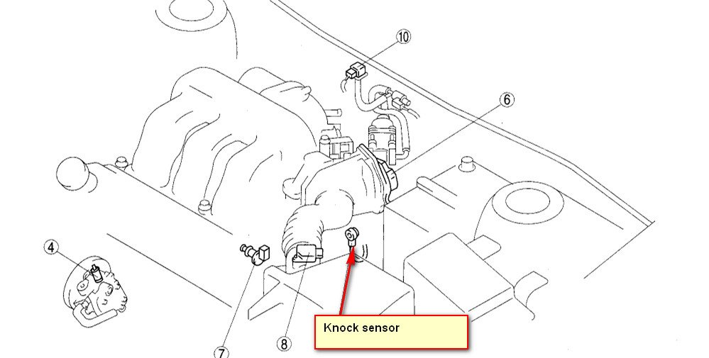 I Need The Step By Instructions For Replacing Knock Sensor Rhjustanswer: Mazda 6 O2 Sensor Locations At Gmaili.net