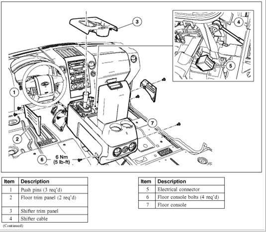 2005 F150 Console Diagram - Complete Wiring Diagrams • Wiring Diagram F Overhead Display on sport trac wiring diagram, f250 super duty wiring diagram, fusion wiring diagram, yukon wiring diagram, 2012 f-150 wiring diagram, f150 cruise control not working, frontier wiring diagram, f150 fuel pump fuse, f450 wiring diagram, lucerne wiring diagram, 2004 f-150 fx4 fuse diagram, aspire wiring diagram, van wiring diagram, f100 wiring diagram, pinto wiring diagram, model wiring diagram, g6 wiring diagram, c-max wiring diagram, trans am wiring diagram, fairmont wiring diagram,