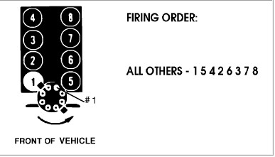 A on Ford 5 4 Firing Order