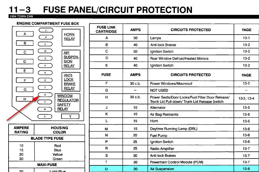 2011 11 26_164530_a1 where exactly is the fuse located for the air suspension and how 1998 lincoln navigator fuse box diagram at gsmx.co