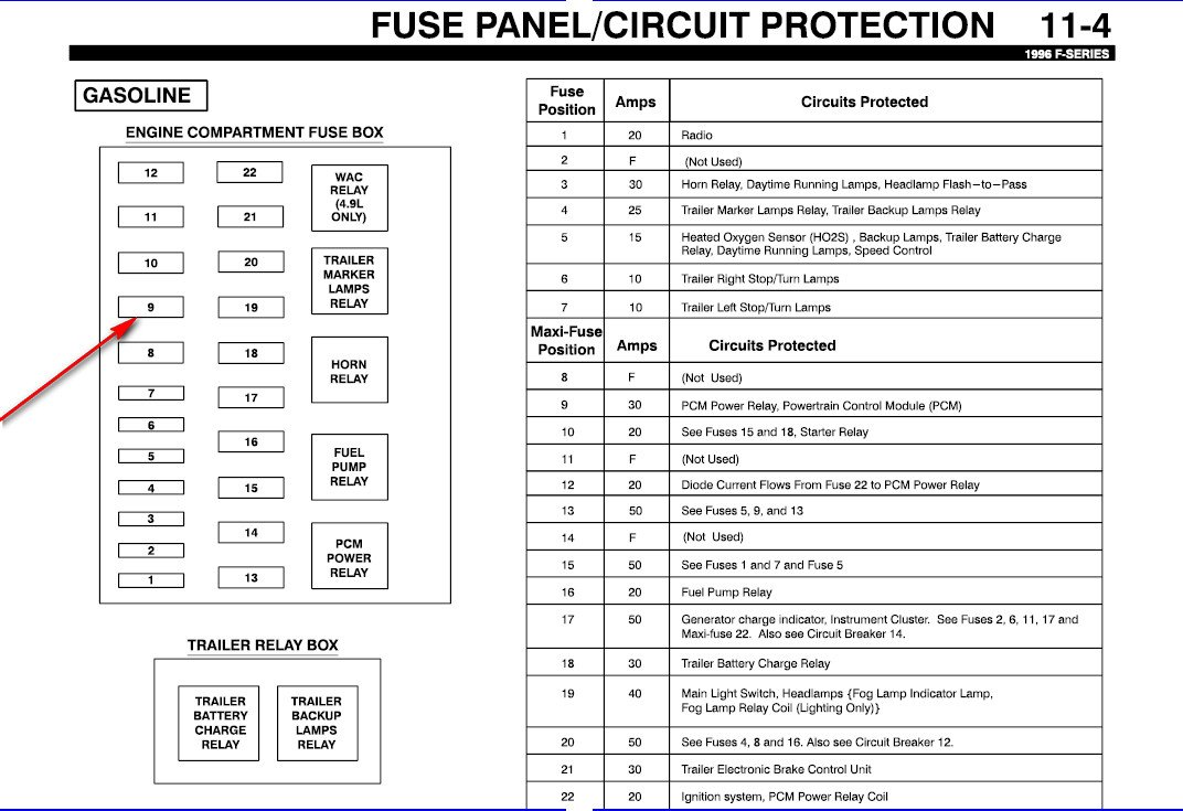 2011 11 26_205158_a1 98 f150, verified good fuel pump relay, and jumpering cross relay 98 f150 fuse box diagram at gsmportal.co
