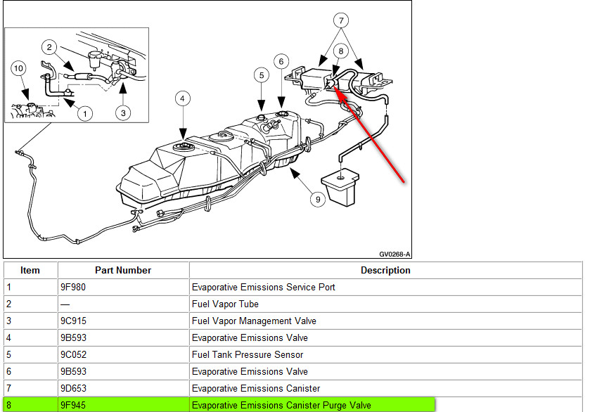 Ford Escape Electrical System  Ford Escape Problems  Ford Taurus Electrical Problems  Ford Taurus