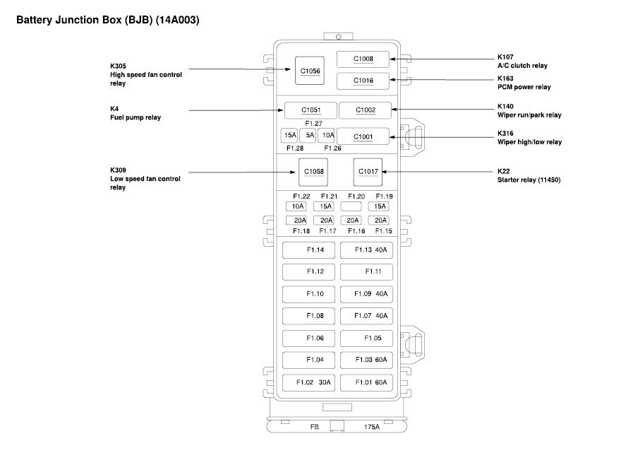 2011 12 24_163115_a1 2002 ford taurus fuse panel diagram 2010 ford taurus fuse box location at cita.asia