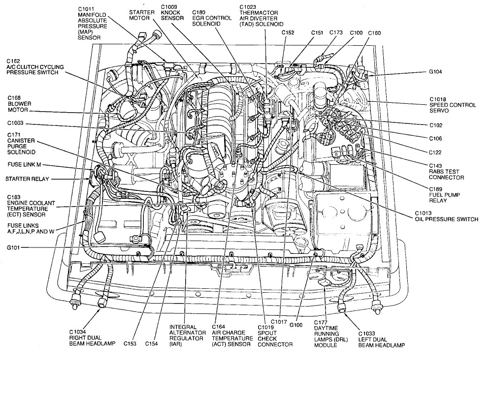 Ford F 150 5 0 Engine Diagram | Images of Wiring Diagrams  Liter Ford Engine Diagram on