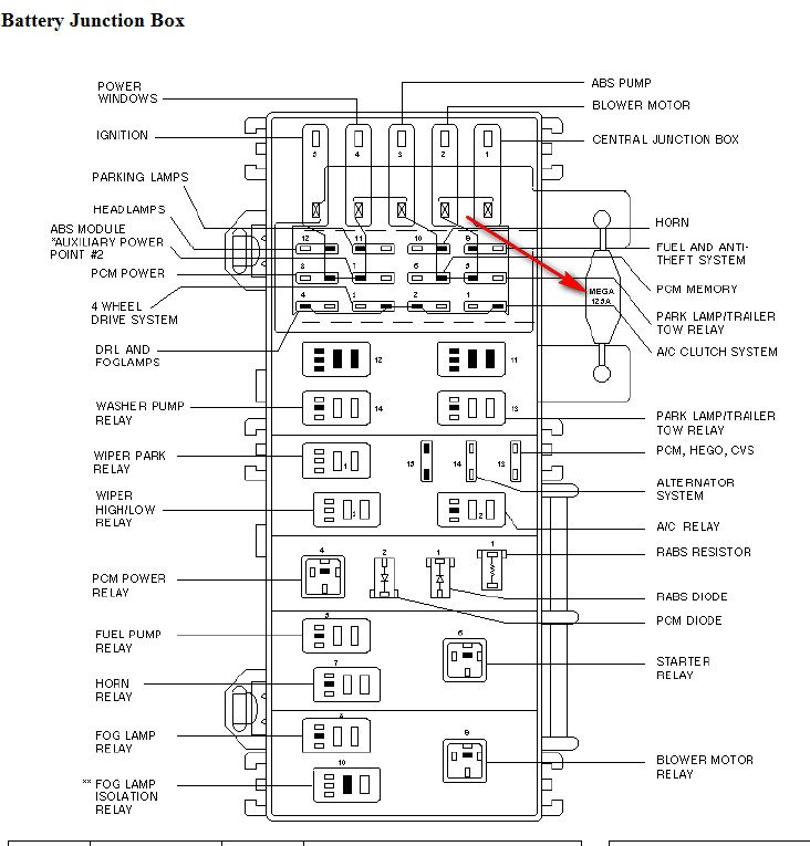 2012 02 15_192234_a2 galaxy caravan wiring diagram wiring diagrams on 1999 dodge 2004 ford territory window wiring diagram at creativeand.co