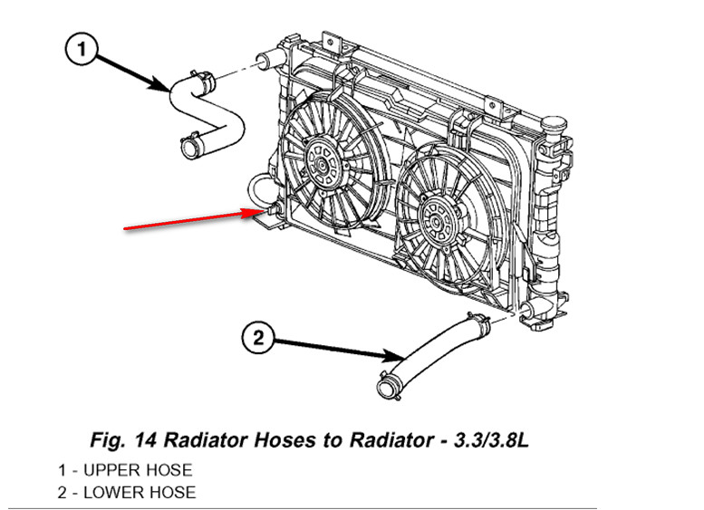 service manual  how to bleed a 2012 dodge caravan radiator