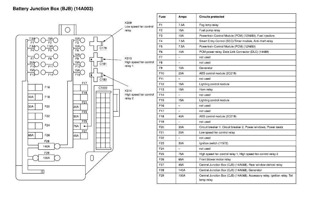 i need a diagram for fuse box 2002 nissan quest   i u0026 39 ll pay  8 00 for it