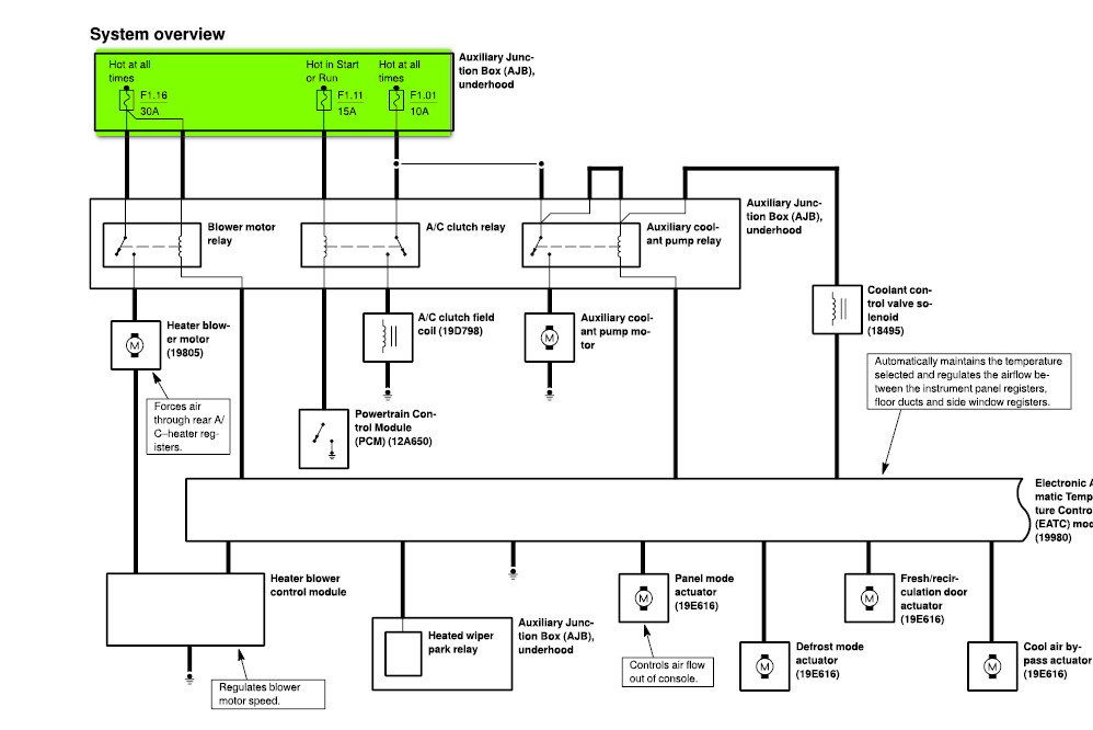 2002 ford f 150 fx4 fuse panel diagram 2002 thunderbird fuse box schematic symbols diagram