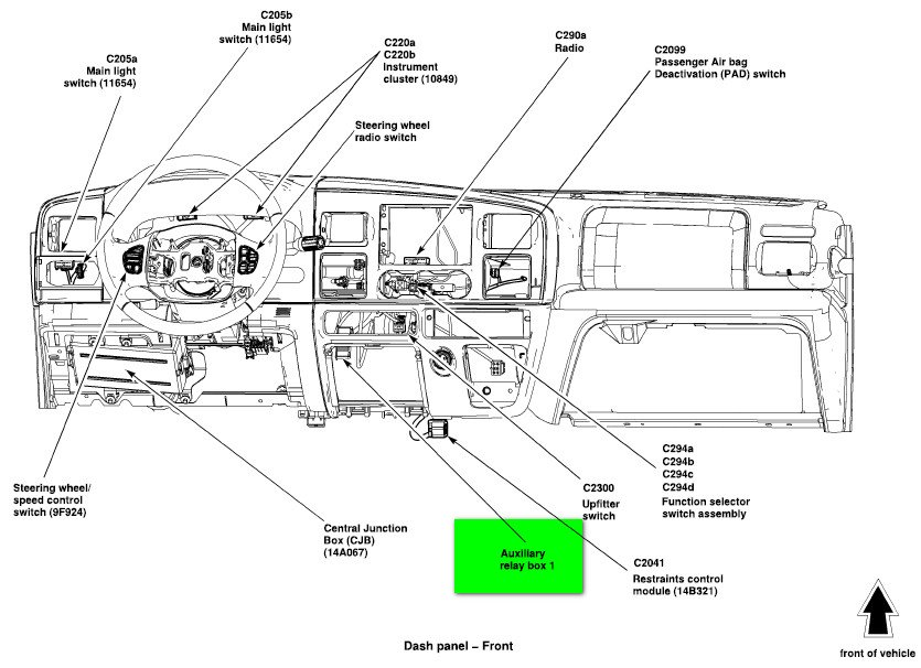 2012 04 21_173545_a2 where is the turn signal on a 1999 f 550 7 3 l diesel truck? 1999 ford f150 turn signal wiring diagram at fashall.co