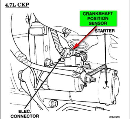 where do i find the crankshaft position sensor in a 2003. Black Bedroom Furniture Sets. Home Design Ideas