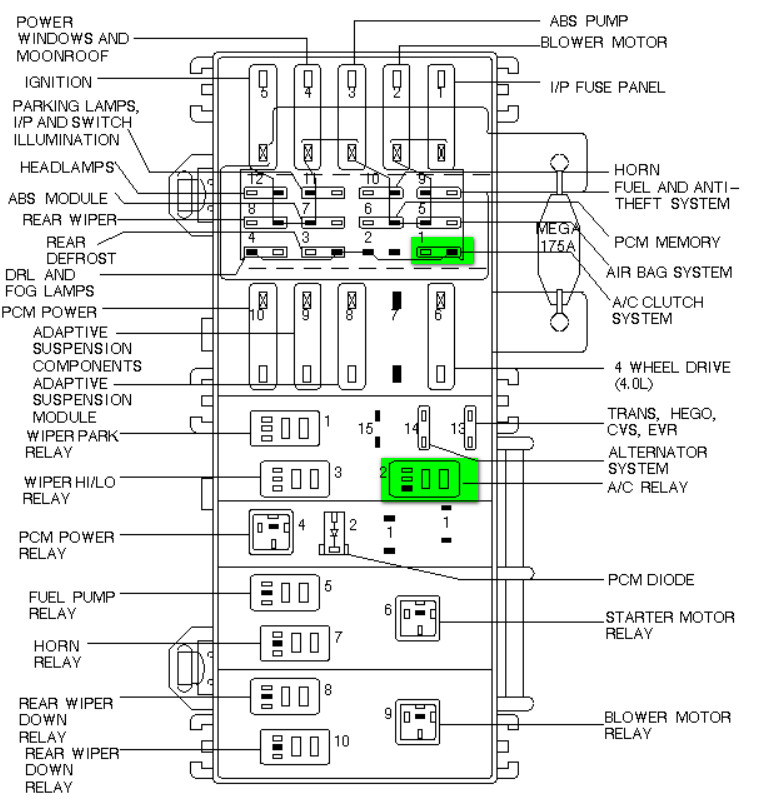 Ford Edge Sunroof Diagram as well 135cq Trying Remove Dash 97 Ford Ranger furthermore 1993 Dodge Dakota Fuse Box Diagram Gallery in addition 256ml Need Fuse Box Diagram Ford Taurus 3 0 Liter V6 as well Discussion T12083 ds543323. on 1999 ford expedition fuse diagram