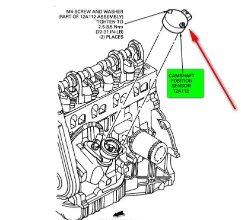 Watch also 1809 further Audi R8 Wiring Diagram furthermore 2007 Ford Taurus Engine Diagram further P 0996b43f80370b73. on camshaft position sensor wiring diagram