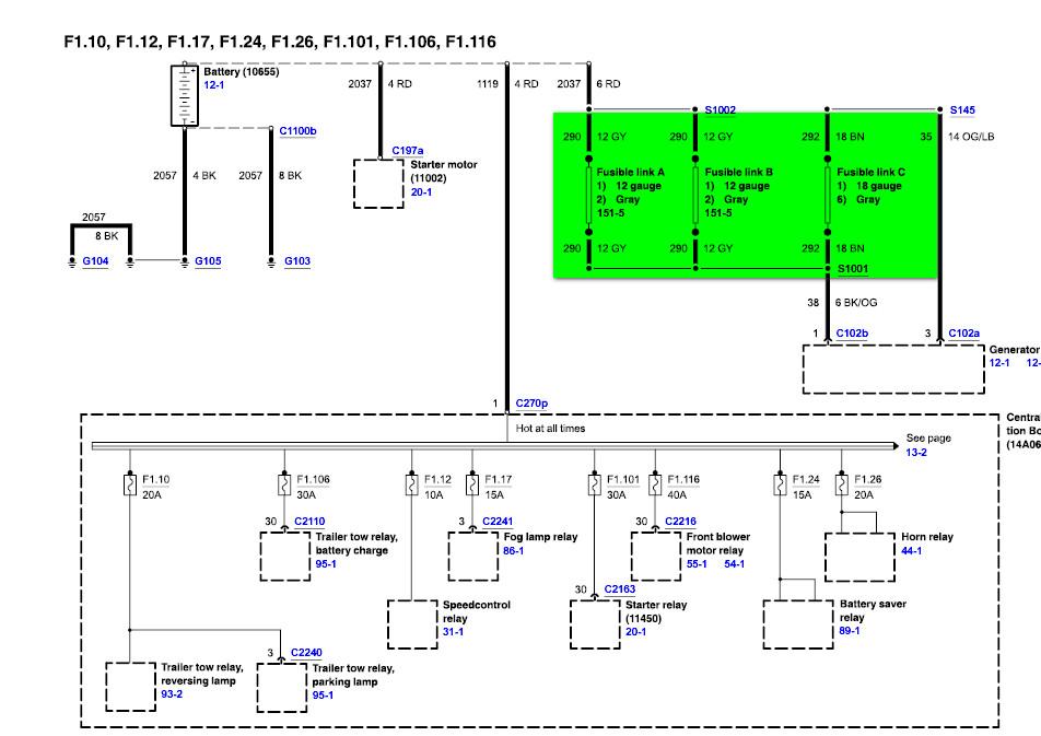 04 Expedition Fuse Panel Diagram - nikkoadd.com