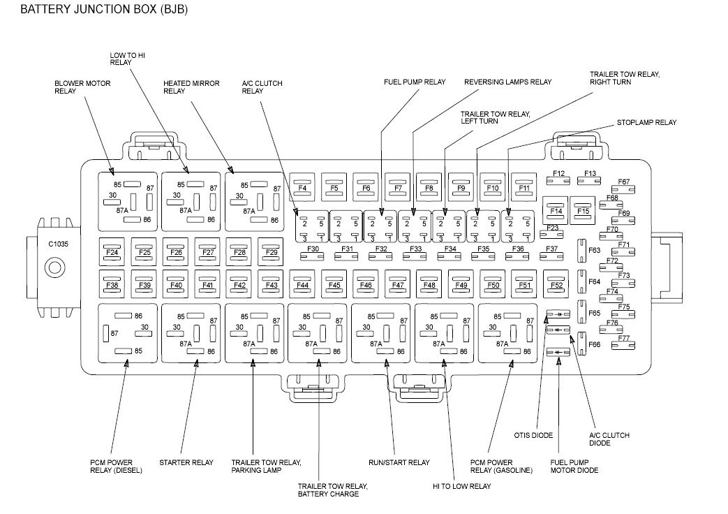 2008 Ford F450 Fuse Diagram