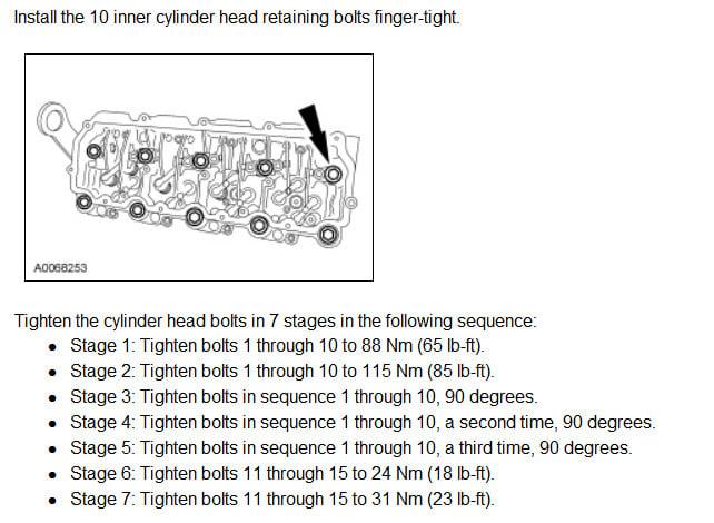 60 Powerstroke Engine Torque Specs >> 2005 6 0 Autos Post: 6 0l Powerstroke Engine Diagram At Gundyle.co