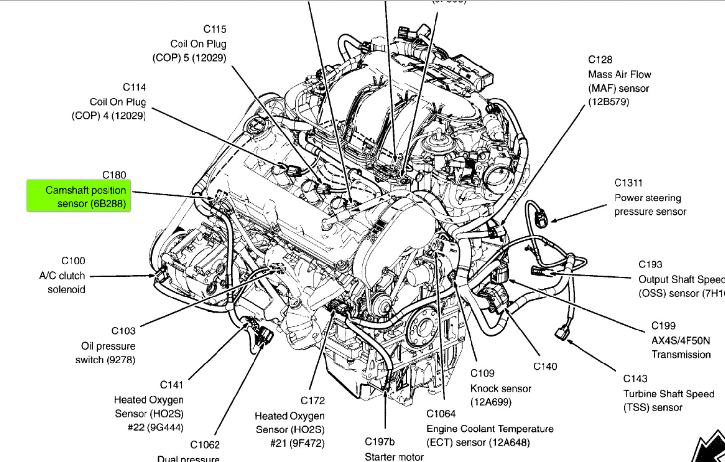 2012 Toyota Highlander Cruise Control Fuse Location Search For Box 2005 Ford Escape Timing Chain Diagram Wiring And Venza