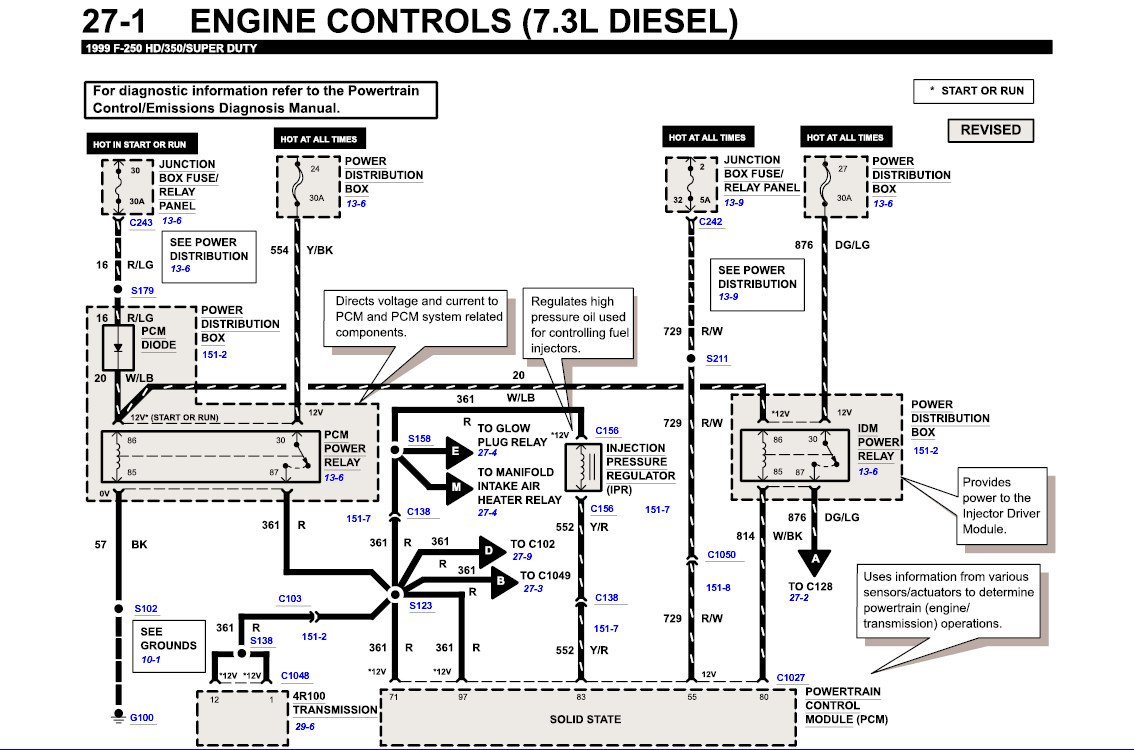 1996 ford f 250 7 3l starting system wiring deisal wiring diagram for 1996 ford f 250 7.3l turbo direct injection 99 f super duty f250 wiring ...