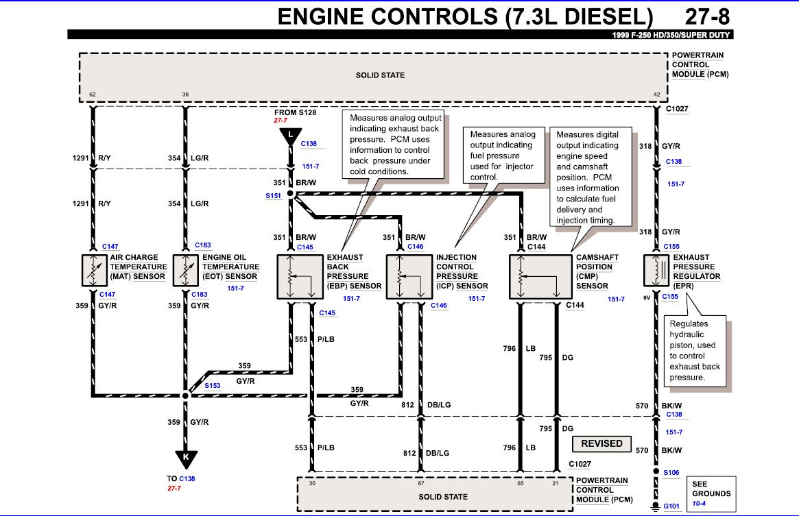 7 3l turbo direct injection 99 f super duty f250 wiring schematic