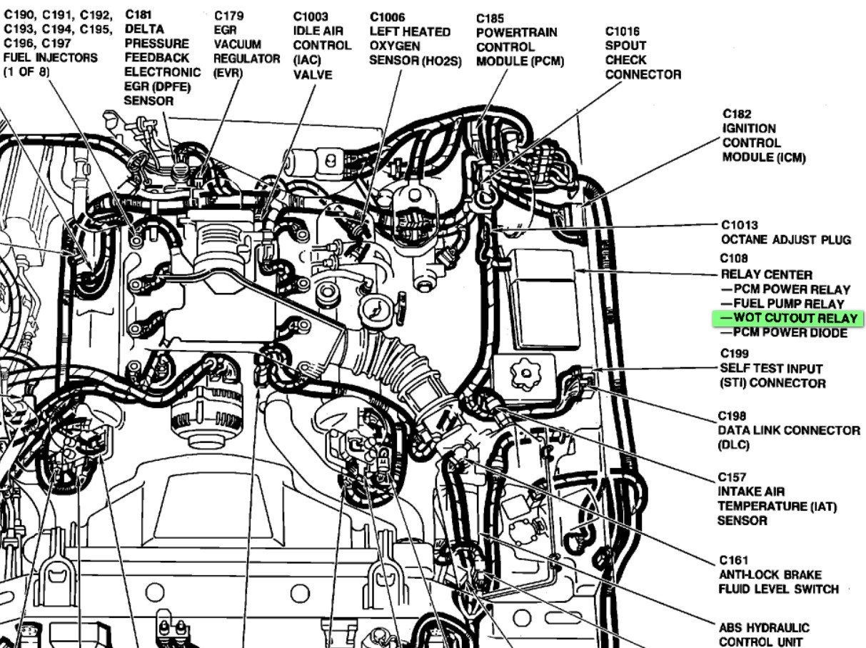 2001 lincoln town car fuel pump wiring diagram