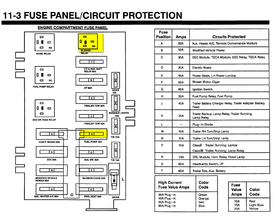2012 08 18_162449_a2 1992 e350 motorhome,factory installed a c,blower motor quit 2002 e350 fuse box diagram at crackthecode.co