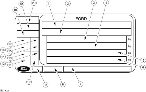 Hope you can help  I need a few details for an SVA form for my Ford