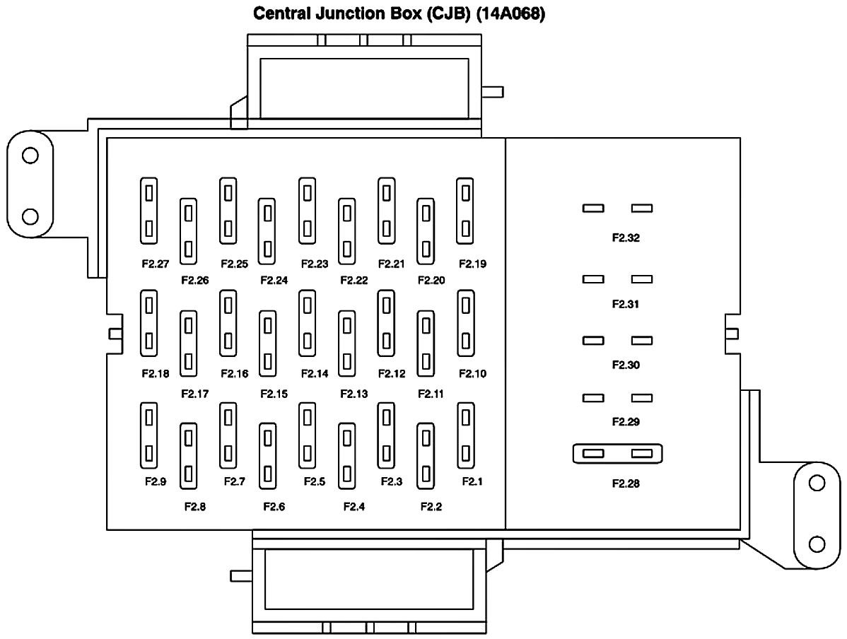 2011 08 02_195806_cjb 2011 jeep wrangler fuse box diagram wiring diagram simonand 2008 crown victoria fuse box location at gsmx.co
