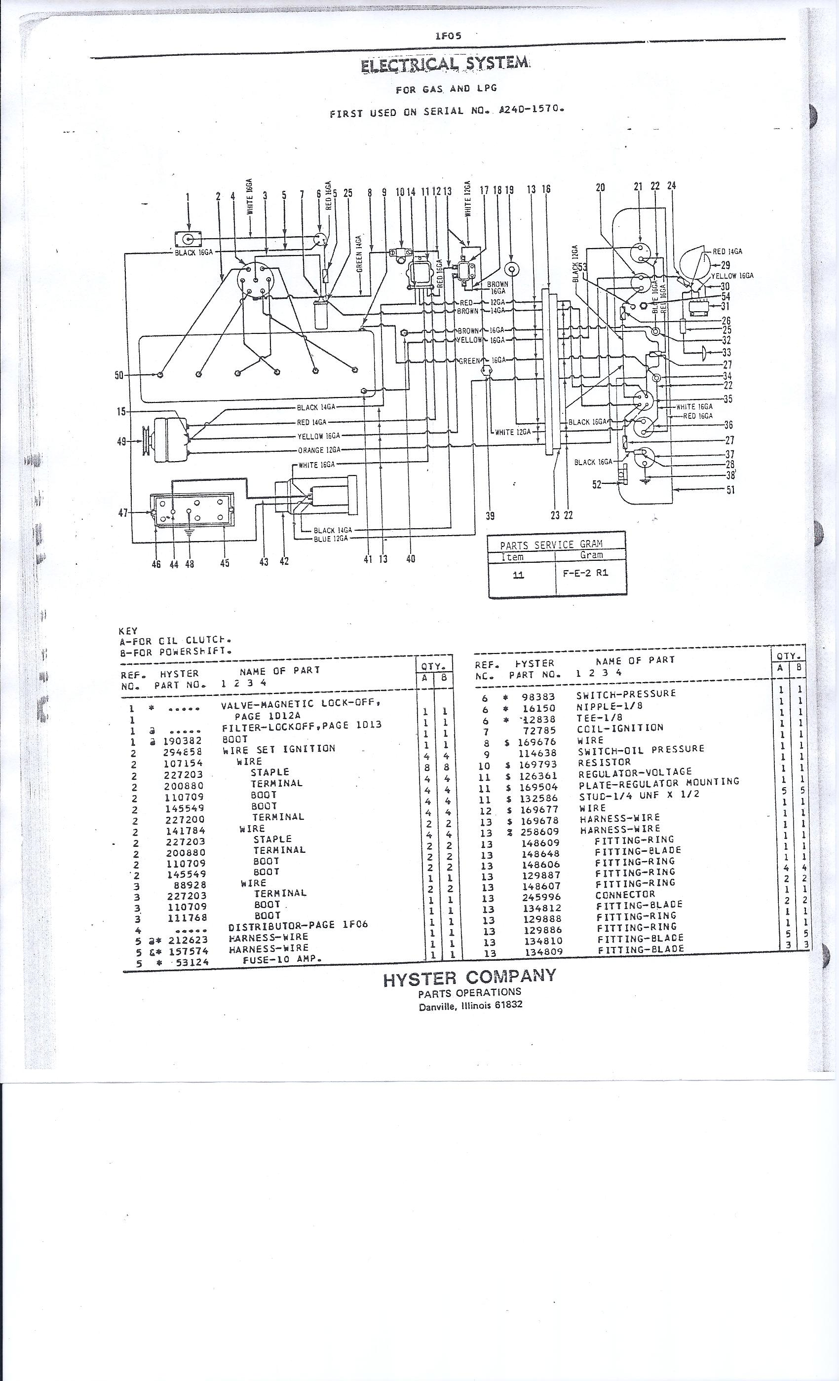 Lpg Forklift Wiring Diagrams Unlimited Access To Diagram Mitsubishi Hyster Rh 24 Shareplm De Komatsu Cat Parts