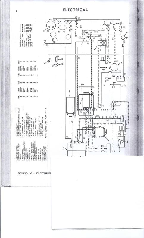 1975 jeep ignition wiring diagram schematic clark forklift ignition wiring harness schematic #12