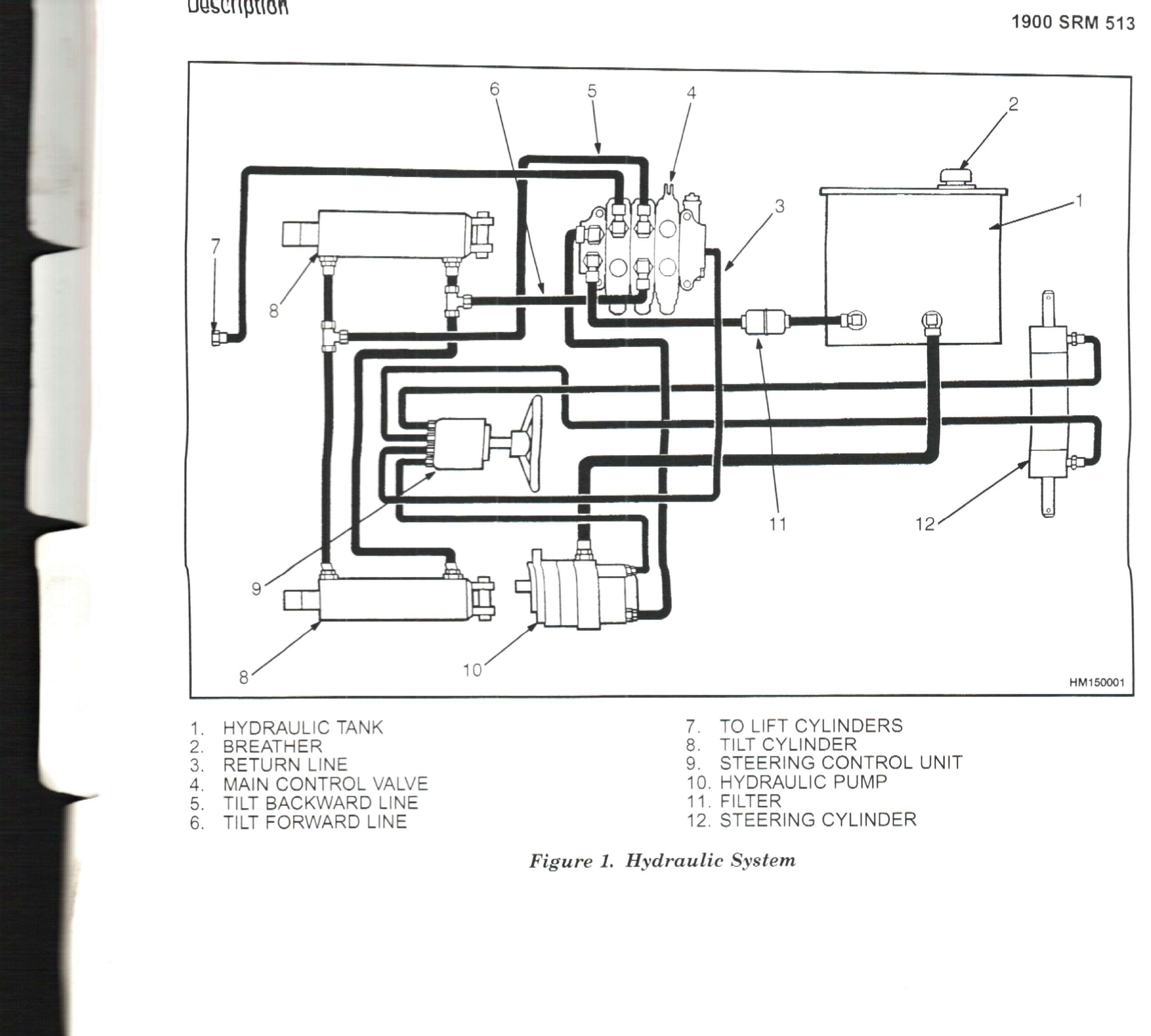 Diagram Also John Deere Wiring Diagrams On Hydraulic Forklift