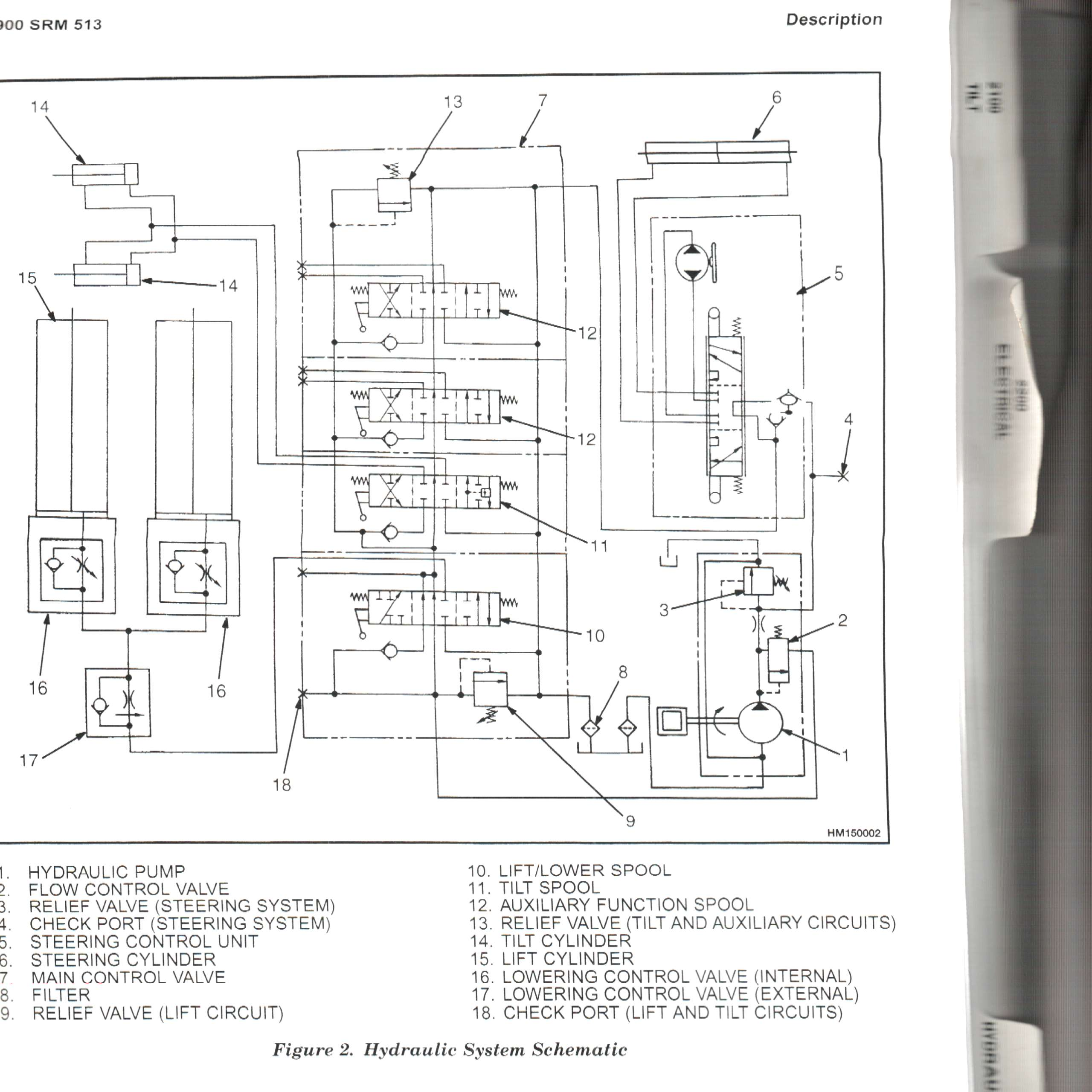 hyster h50xm wiring diagram  wiring  wiring diagram images