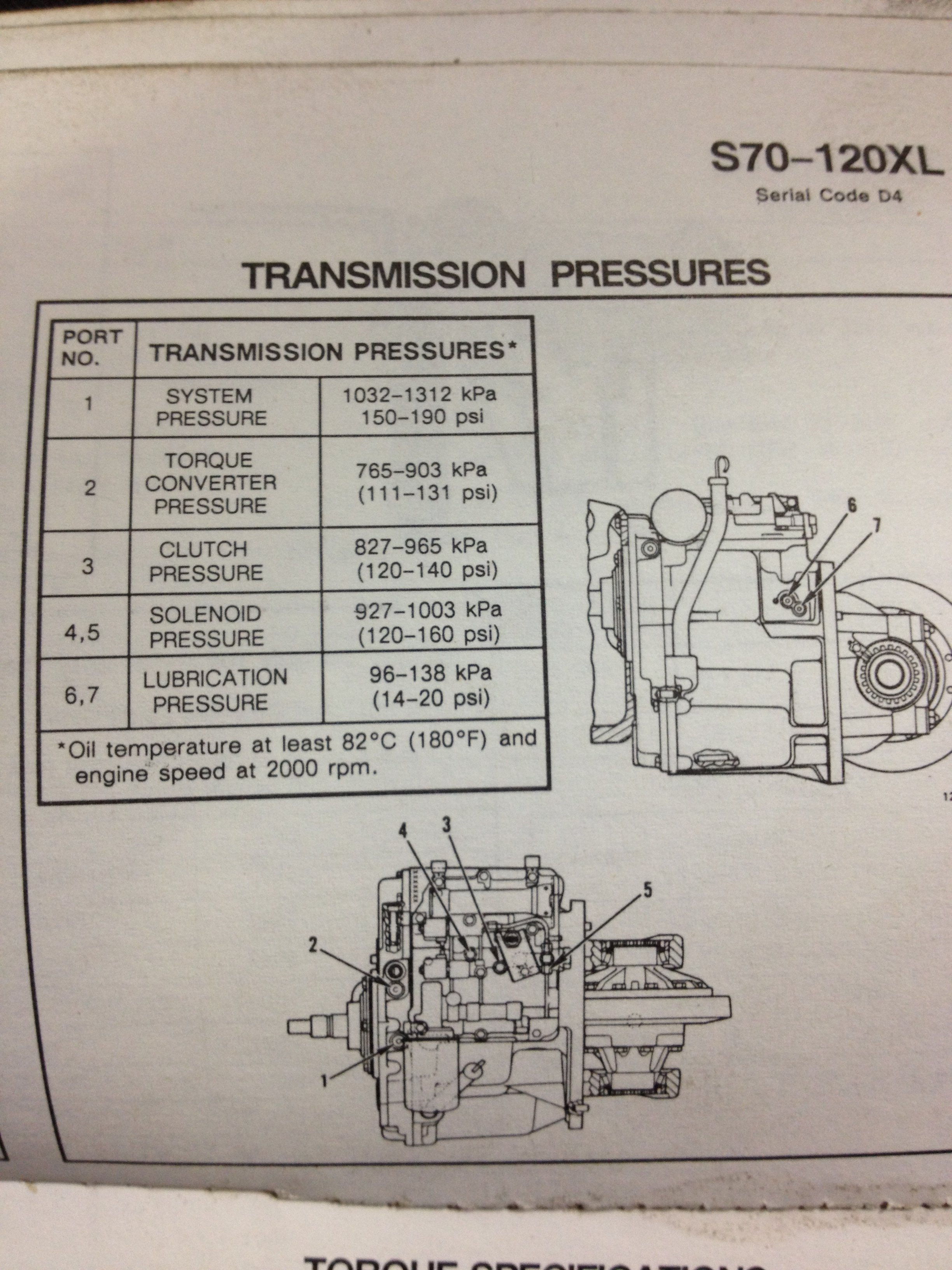 Hyster 5100xl Forklift Will Go Forward And Not In Reverse When The Monotrol Pedal Wiring Diagram Here You Thanks Let Me Know How It Goes Graphic