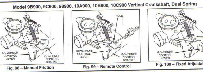Engine Parts List 1 together with Quattro 10D902 additionally 5hp Briggs Stratton 697903 moreover John Deere B Carburetor Diagram besides 00004. on briggs and stratton governor linkage