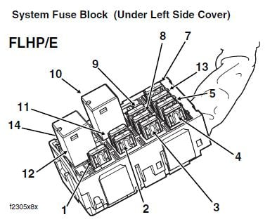 2002 Harley Davidson Road King Fuse Box Wiring Diagram Experts