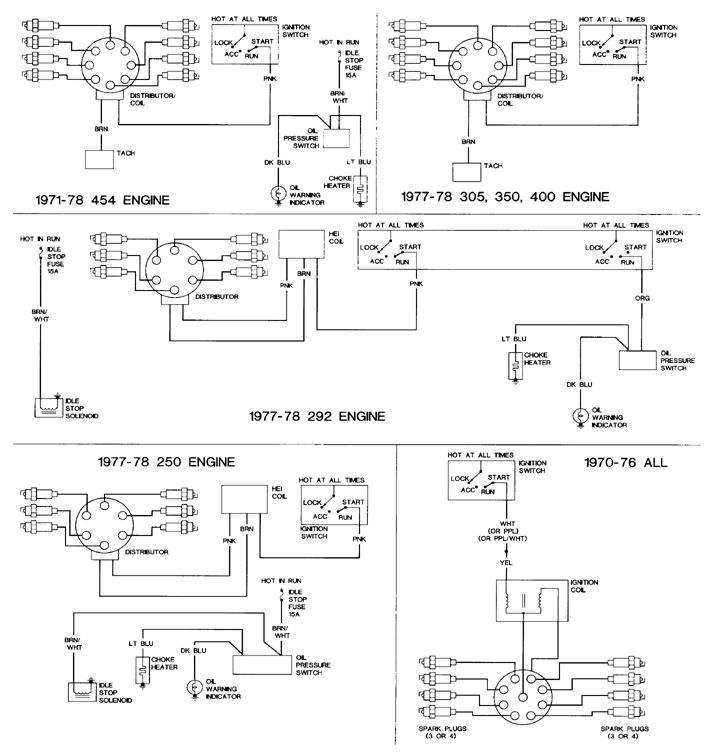 71 chevy 350 ignition wiring diagram 95 chevy 350 motor wiring diagram