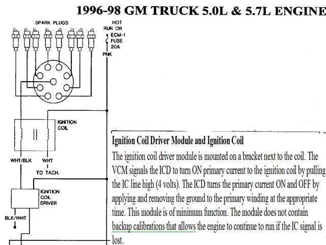 1997 Gmc Sierra Wiring Diagram - wiring diagrams image free - gmaili.net
