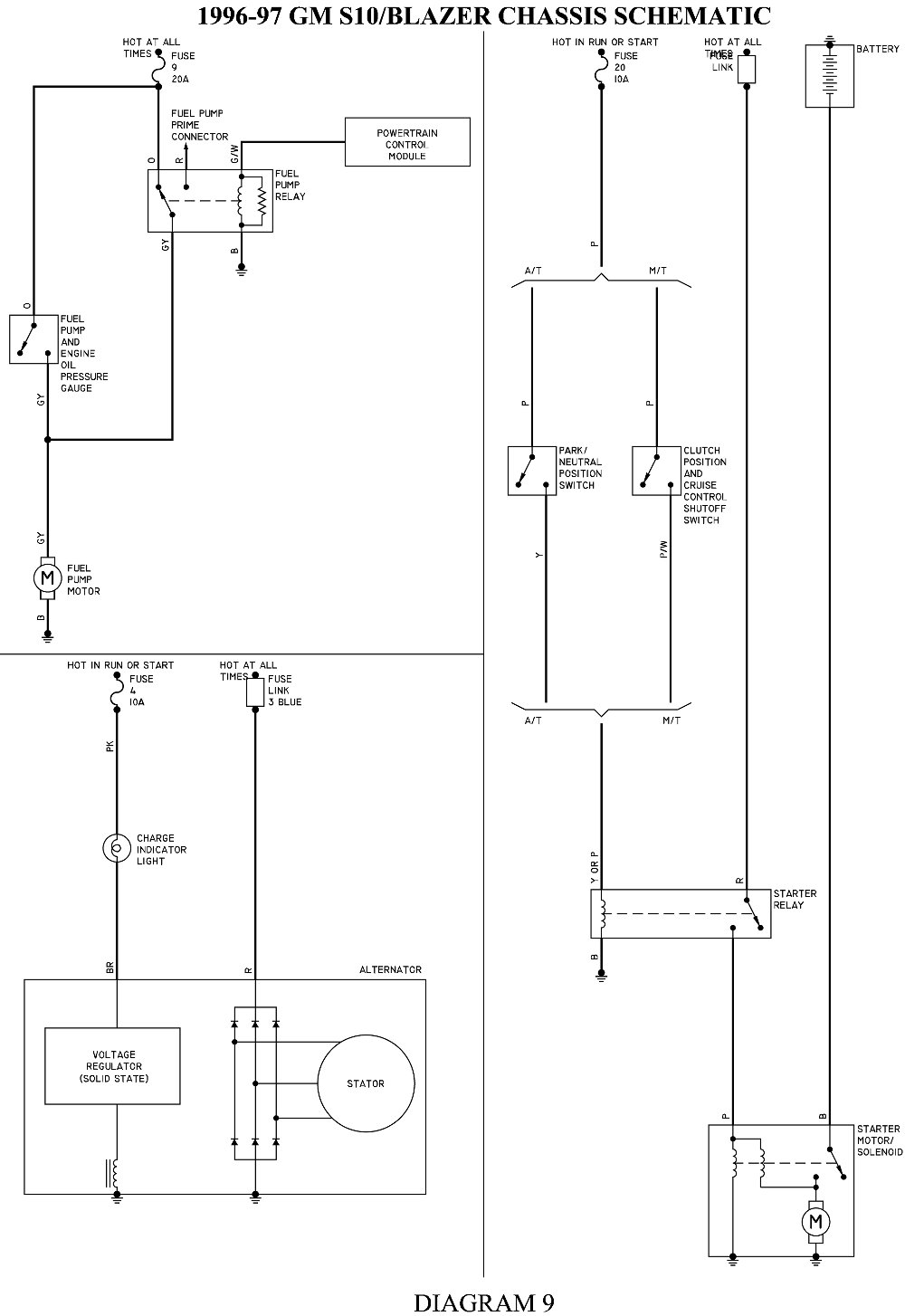 2000 Gmc Sonoma Wiring Diagram Http Wwwjustanswercom Gm 4933fgmc Fuse For The 2 Ignition Wire A Remote Atrater What Do I Need In