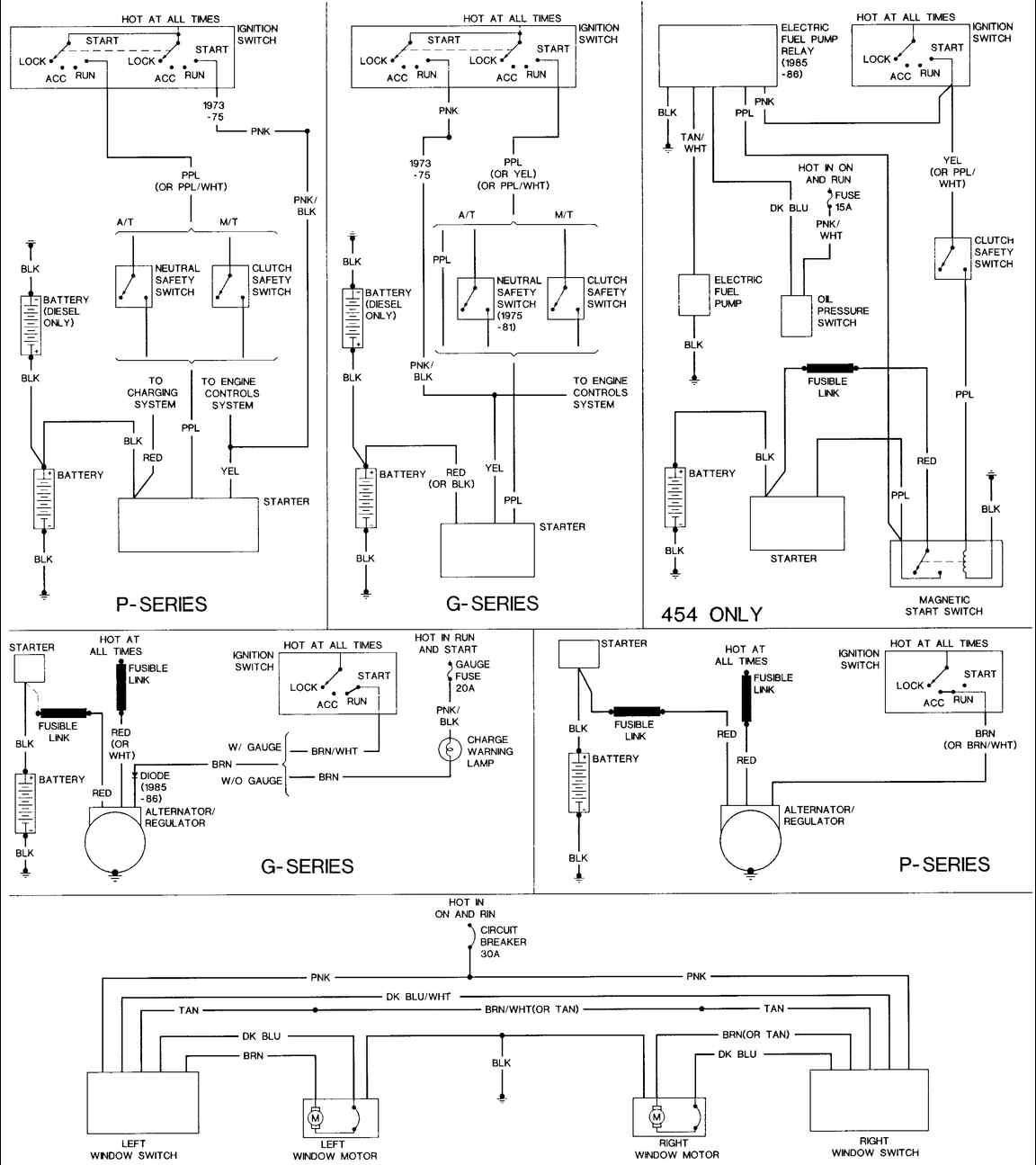 1979 gmc wiring diagram have a 1979 gmc vandura van--just put brand new battery in ... 1979 kz400 wiring diagram