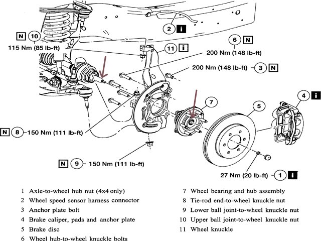 I Have A 2004 F150 4x4 It Goes Into 4 Wheel The Drive Shaft Turns. Full Size. Ford. Ford 4wd Front Axle Hub Diagram 2006 At Scoala.co