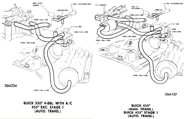 Need Vacuum Hose Routing Diagram For 1970 Buick Riviera