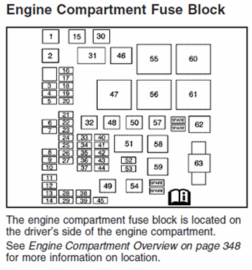 2011 01 23_224049_fuse_63 pontiac torent has loss of steering had steering when inroute to 2006 pontiac torrent fuse box diagram at webbmarketing.co